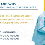 When Are Food-grade Lubricants Required?