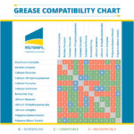 A Guide to Grease Compatibility