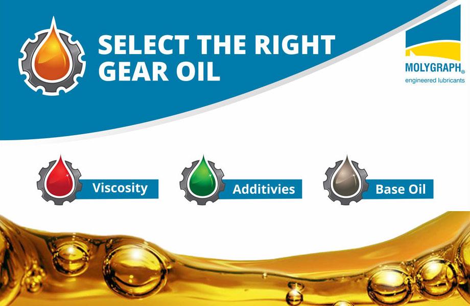 Select right GEAR OIL